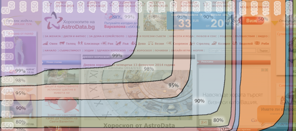 AstroData.bg през BrowserSize