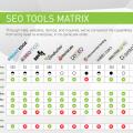 13 seo tools matrix cover