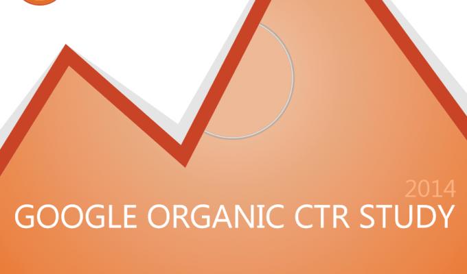 CTR Стойностите през 2014 – Проучване