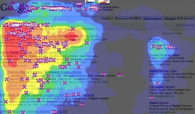 Променя ли се F-моделът? Вижте как хората преглеждат резултатите от Google и Bing днес!