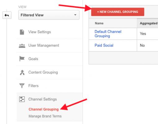 Създаване на трафик канал в Google Analytics