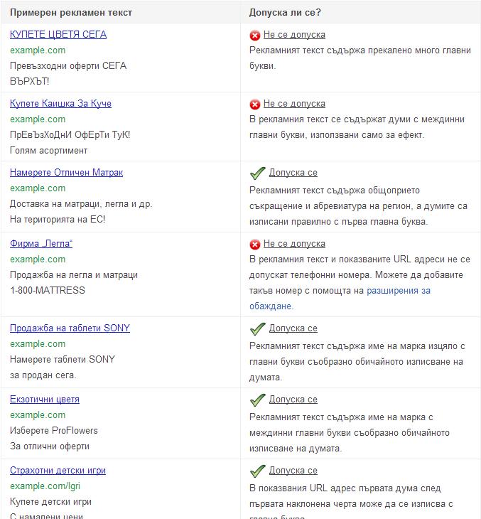 Главни букви в Google AdWords