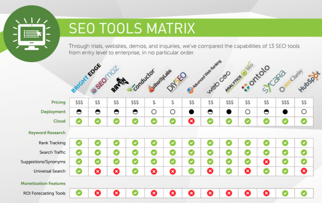 13 seo tools matrix cover