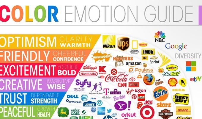 Силата на цветовете в маркетинга и рекламата