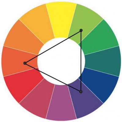 триъгълник в колелото на цветовете