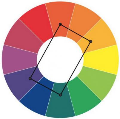 правоъгълник в колелото на цветовете