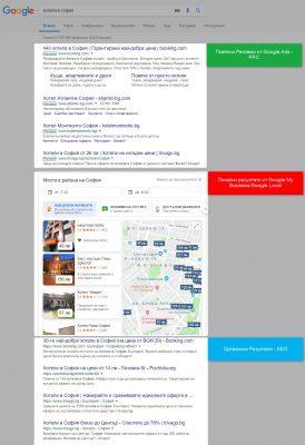 Различните резултати в Google търсене