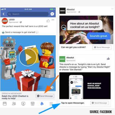 Настройка на рекламата в Messenger