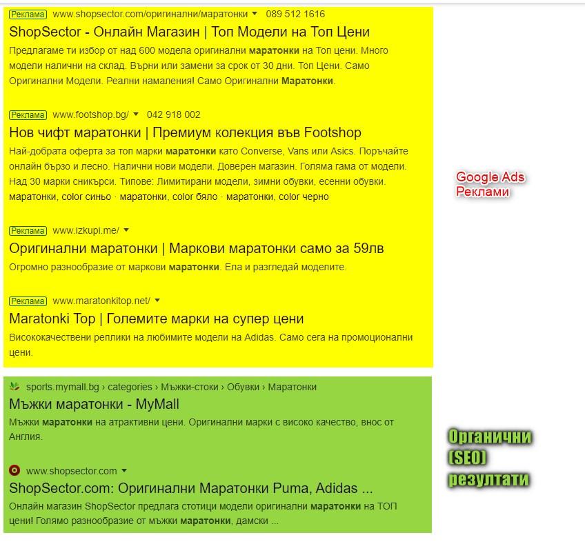 Google Ads реклами и Органични SEO резултати - inbound.bg